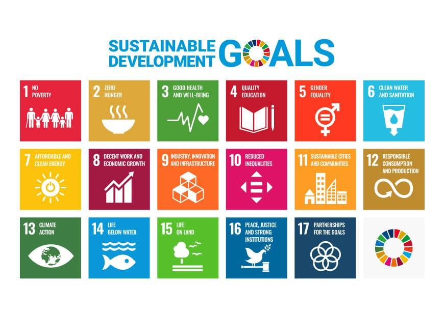 "17 Sustainable Development Goals ""SDGs"""